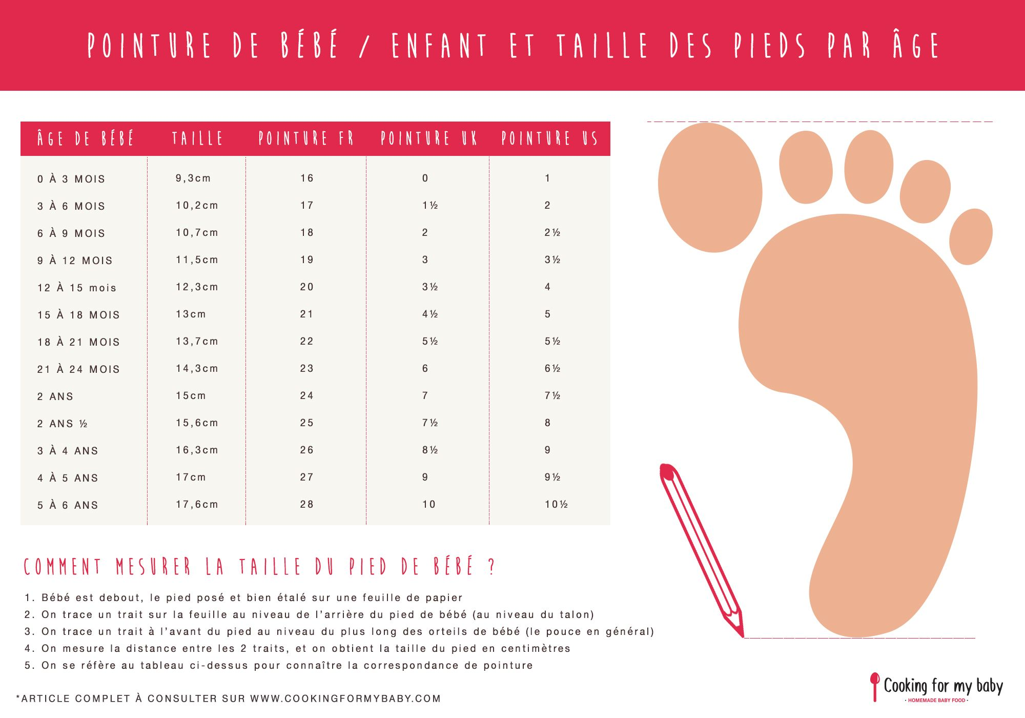 taille chaussure bebe