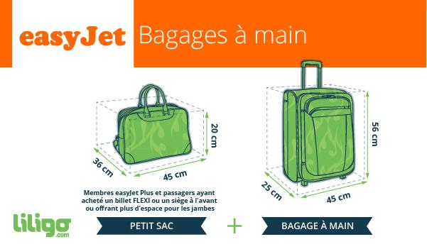 bagage a main avion easyjet