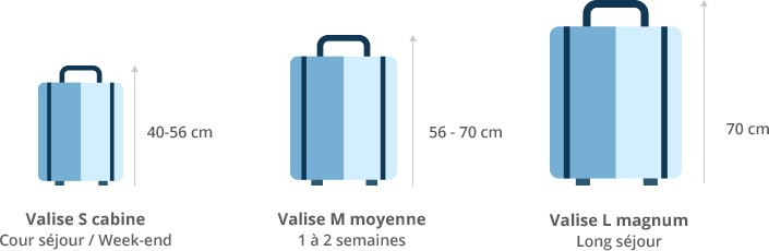 dimension valise