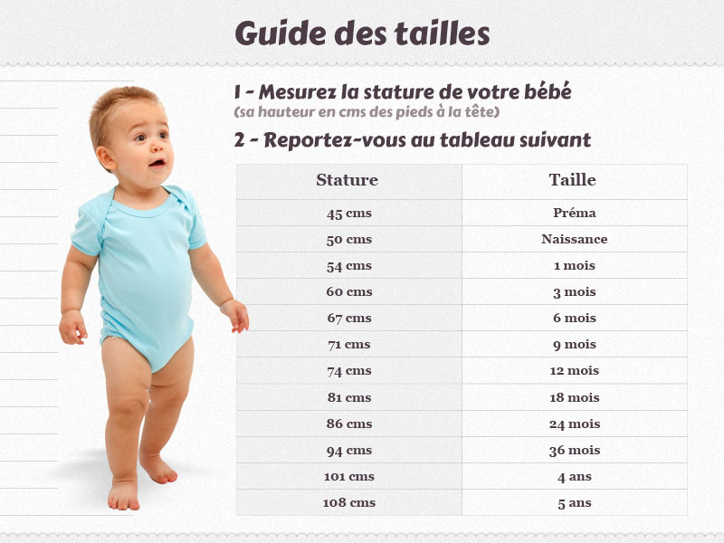 taille 18 bebe