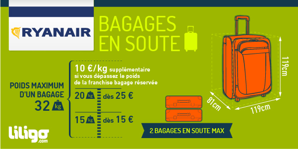 valise 20 kg dimension